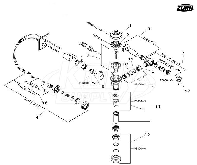 Aquavantage Aquaflush Hydraulic Breakdown