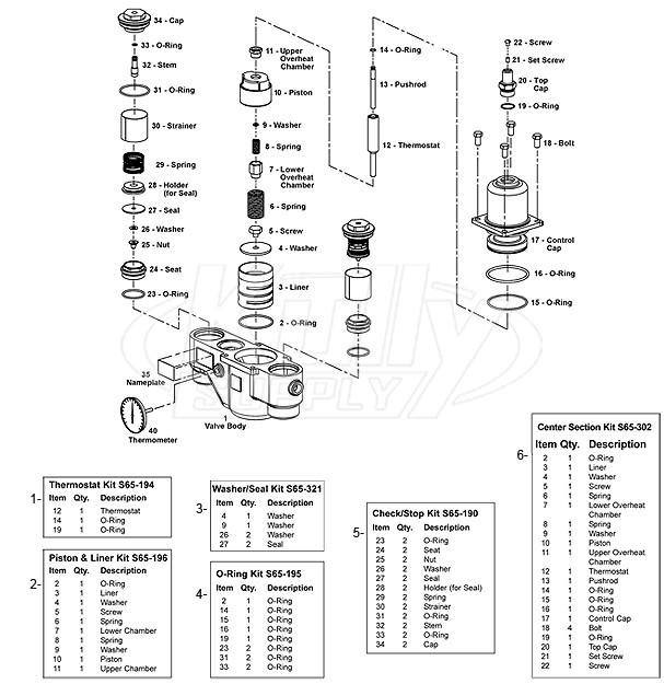 Bradley S59 3200 Breakdown Kullysupply Com